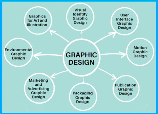 graphic-design-career-paths