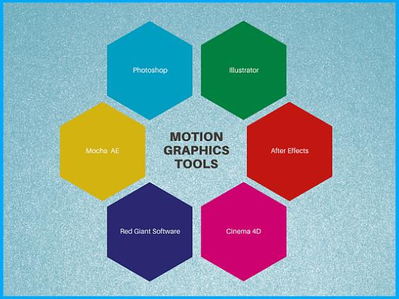 motion-graphics-tools-1