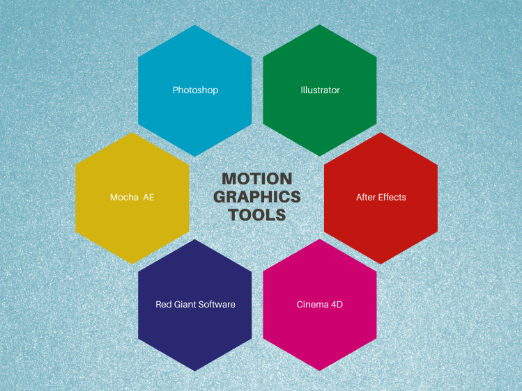 Motion Graphic Tools